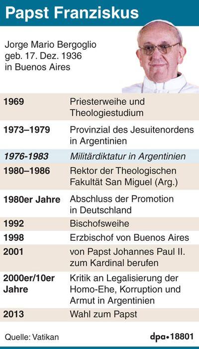 mario bergoglio als letzter ernsthafter gegenkandidat zu joseph ratzingerbenedikt xvi er zog damals zurck und ratzinger wurde papst benedikt xvi - Papst Franziskus Lebenslauf